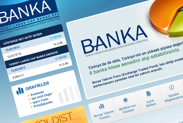 Finansbank Banka Website
